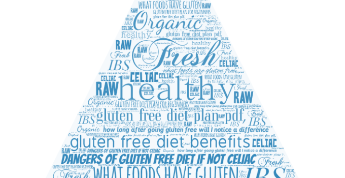 What Should You Know About Gluten Free Diet? Gluten Free Diet Plan For Beginners